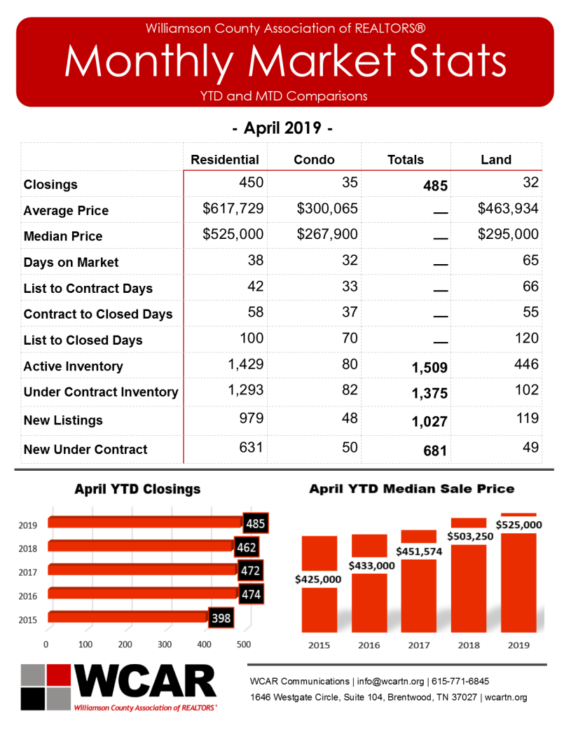 april-marketing-stats_pg1