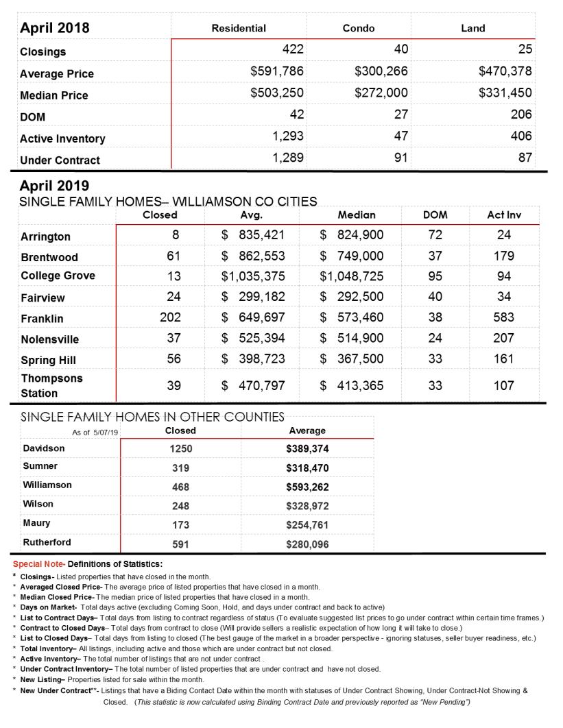 april-marketing-stats_pg2