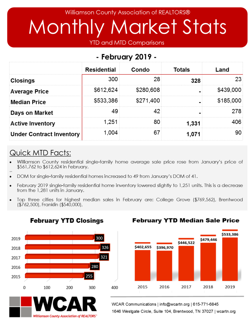 february-marketing-stats_1