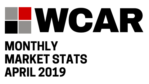 April 2019 Marketing Stats