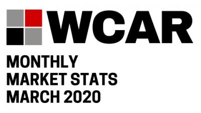 2020 March Market Stats